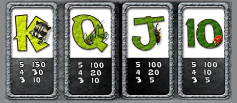 วิธีเล่นสล็อตสัตว์ป่า Jungle Slot