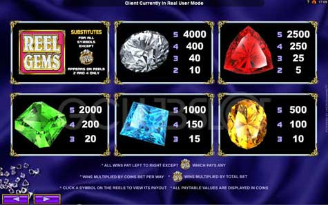 REEL GEMS GOLDENSLOT